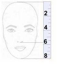 تعیین نوع فرم صورت گرد کشید الماسی قلبی شکل
