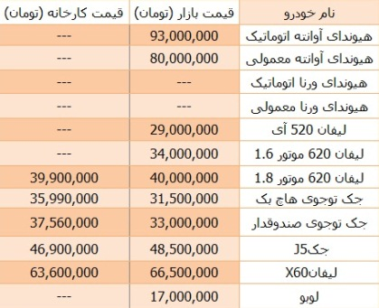 قیمت روز دلار در تهران