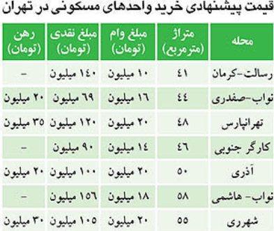 ارزانترین آپارتمانهای تهران