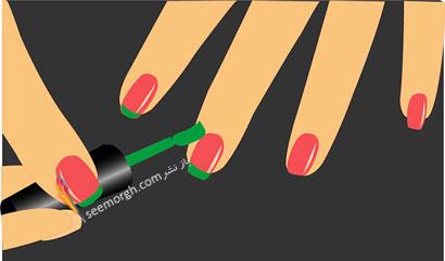 [تصویر:  670px-Paint-a-green-tip-Step-4.jpg]